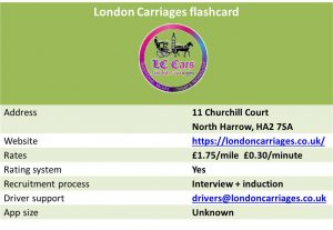 London Carriages flash card